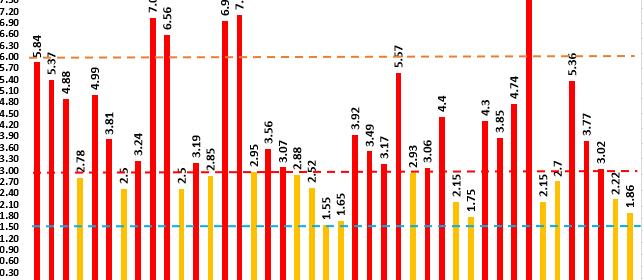 coronavirus Incidenta-26-noiembrie