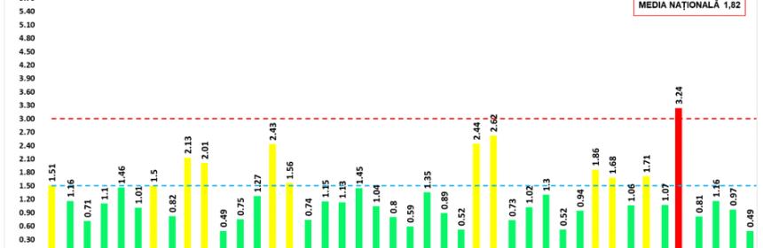 Incidenta-30-ianuarie-2021-1