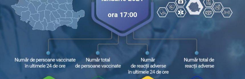 actualizare-vaccinare