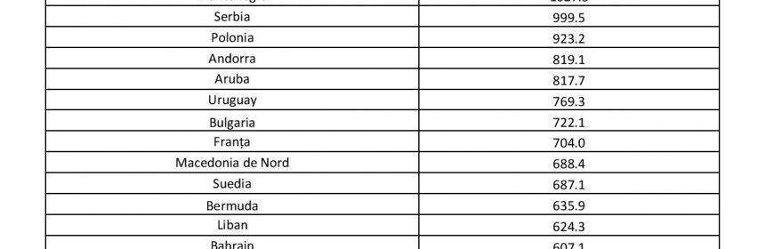 2-Lista-State-cu-risc-epidemiologic-ridicat_02.04.2021-page-001